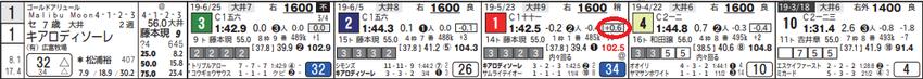 190710大井08Rの01