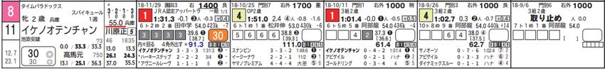 CapD20181212_2