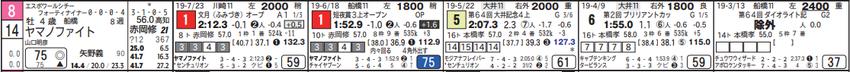 190918大井11Rの4