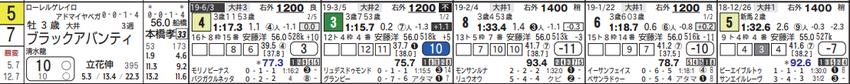 190625大井02Rの2
