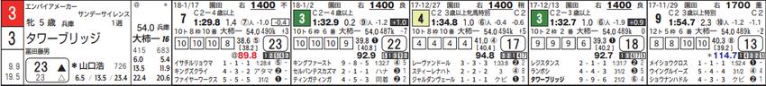CapD20180130_2