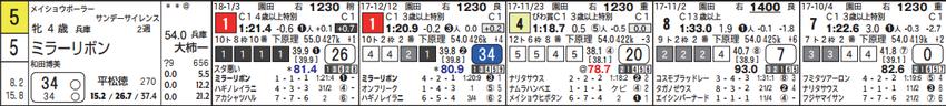 CapD20180117_6