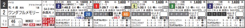 CapD20180410_3