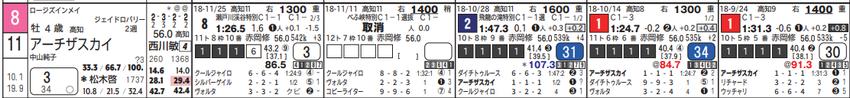 CapD20181208_2