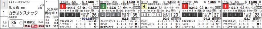 CapD20180127