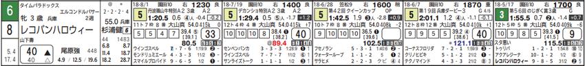 CapD20180816_2