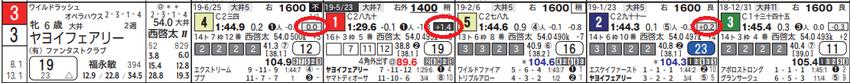 190710大井06Rの03