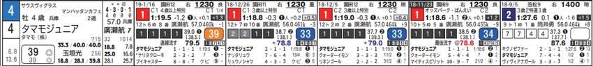 CapD20190130