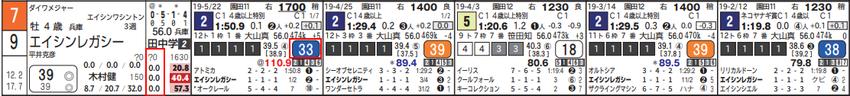 CapD20190612