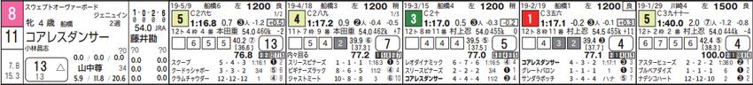 190529浦和06Rの5