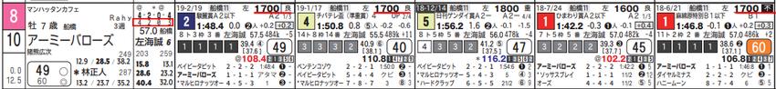 CapD20190312_1
