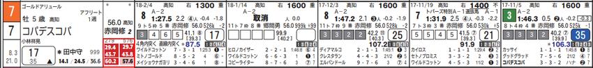 CapD20180211