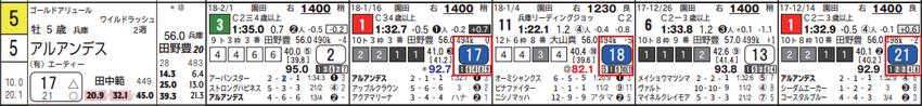 CapD20180221_8