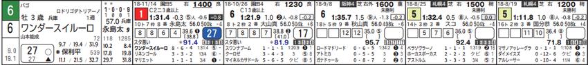 CapD20181127_2