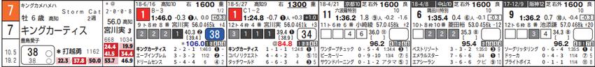 CapD20180630_1