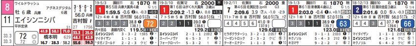 CapD20190614_2
