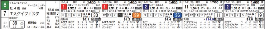 CapD20180201_2