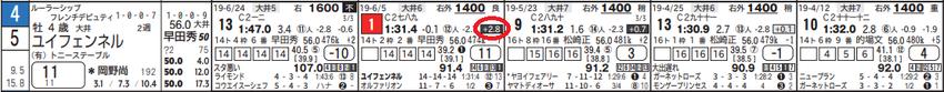 190710大井06Rの05