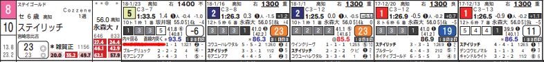 CapD20180130