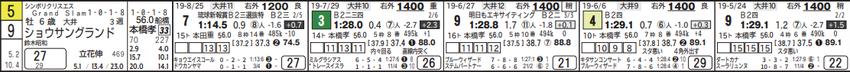 190918大井12Rの3