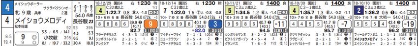 CapD20190114_2
