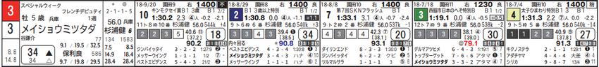 CapD20181003_2