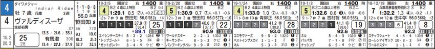CapD20190329_2