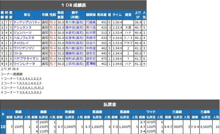 CapD20190130_4