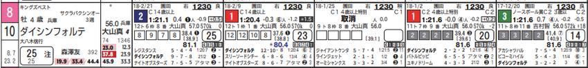 CapD20180314