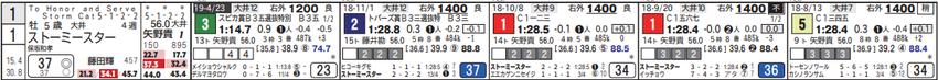 CapD20190522_5