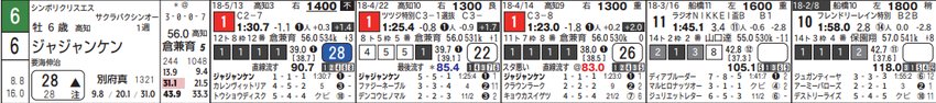 CapD20180529