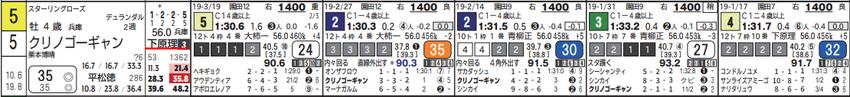 CapD20190404