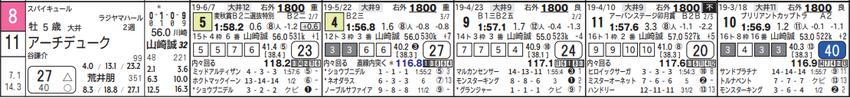 190625大井09Rの1