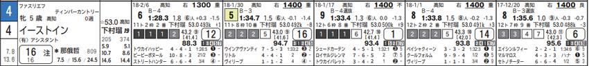 CapD20180213_1
