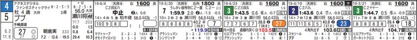 190625大井05Rの1