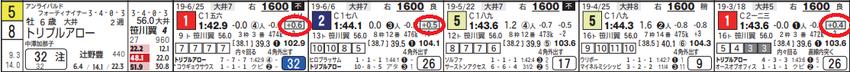 190710大井08Rの08