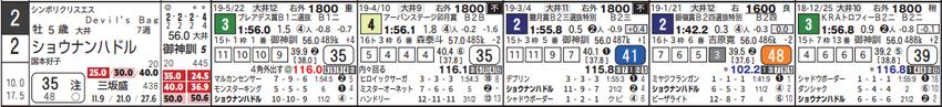 190710大井12Rの02