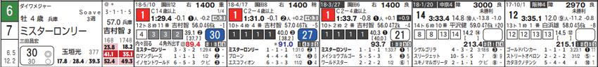 CapD20180531