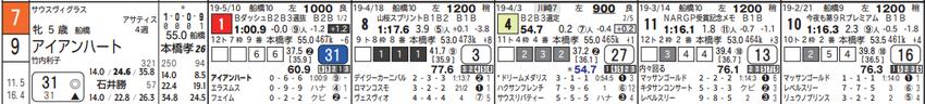 190612川崎10の4