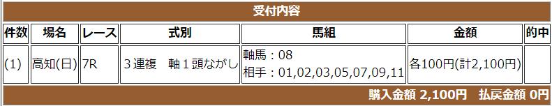 CapD20181016