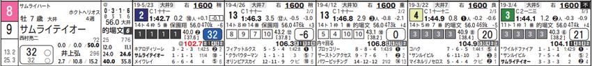 190626の大井07Rの2