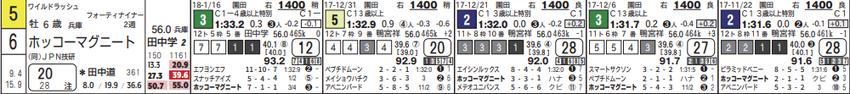 CapD20180201_3