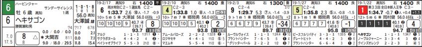 CapD20190228_5