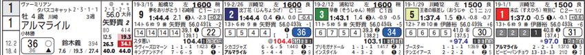 CapD20190405