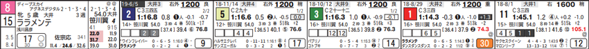 190626の大井04Rの2