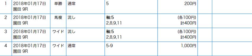 CapD20180117_2