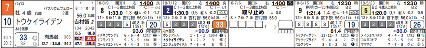 CapD20180829