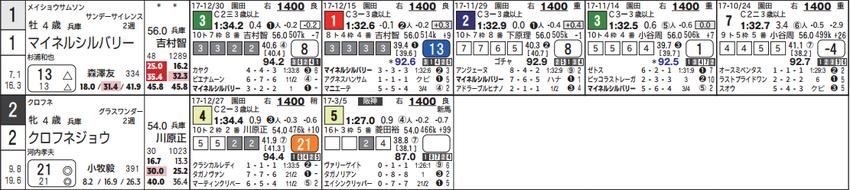 CapD20180116_3