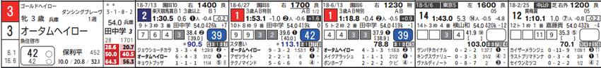 CapD20180725