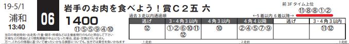 190502・浦和0501浦和06Rの1